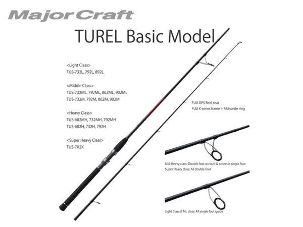 Cañas-major-craft-Turel