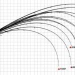 EARLY-Plus_curva